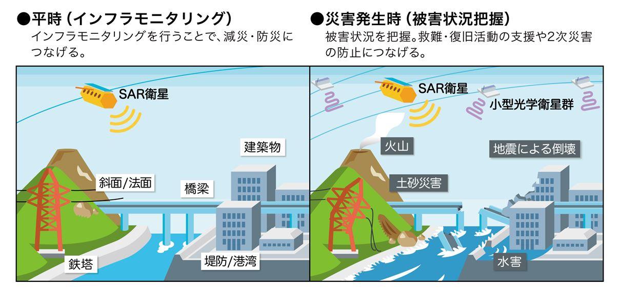 営 日本 株価 工